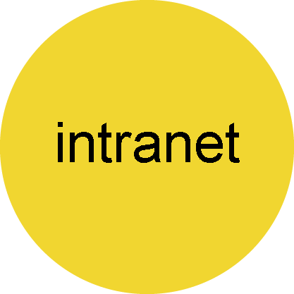 Intranet MED